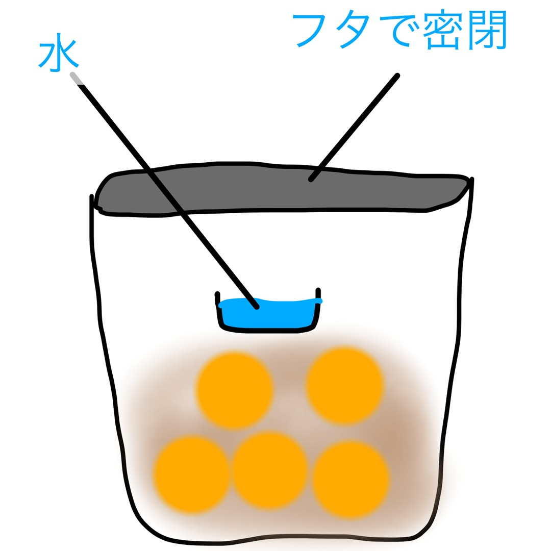 水を使って高圧力にする実験