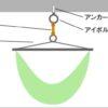 室内でのハンモック設置方法 - ハンモック&チェアハンモックの専門店 【MLABRI HAMMO